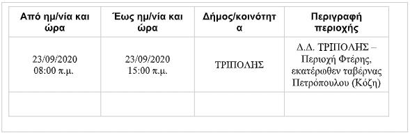 diakopi-ilektrodotisis-tripoli