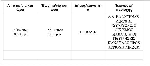 diakopes-ilektrodotisis-tripoli