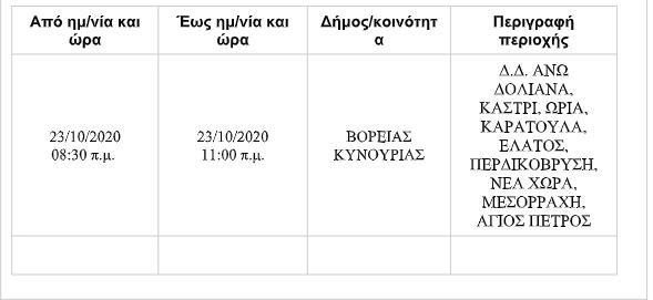 voreia-kynouria-diakopi-ilektrodotisis