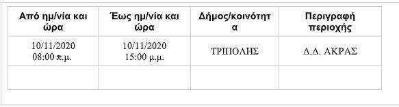 dei-diakopi-ilektrodotisis-dimos-tripolis