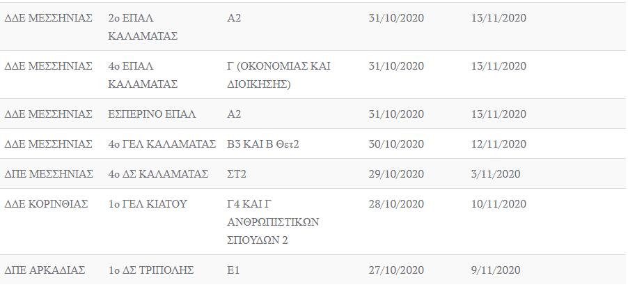 sxoleia-anastoli-tmimaton-perifereias-peloponnisou