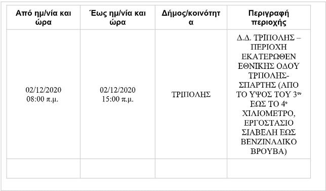 diakopi-reumatos-tripoli