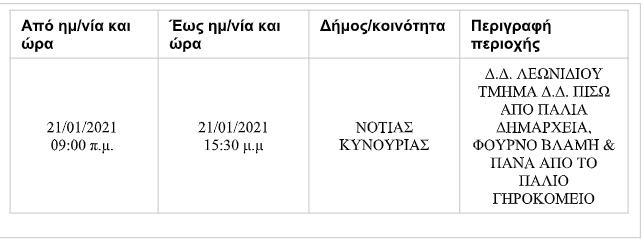 diakopi-leonidio