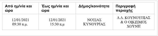 diakopi-reumatos-leonidio