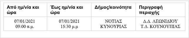 diakopi-reymatos-leonidio