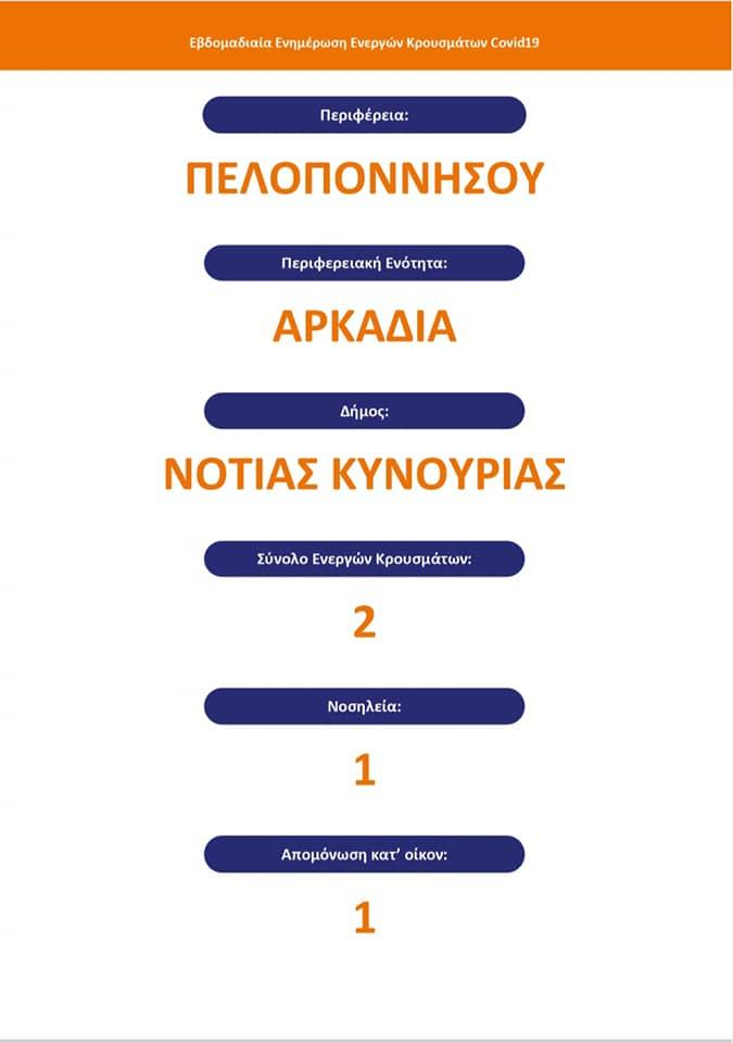 notia-kynouria-krousmata