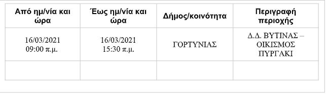 diakopi-reymatos-tripol