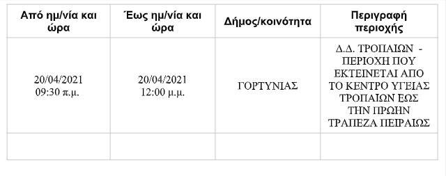 diakopi-reymatos-gortynia