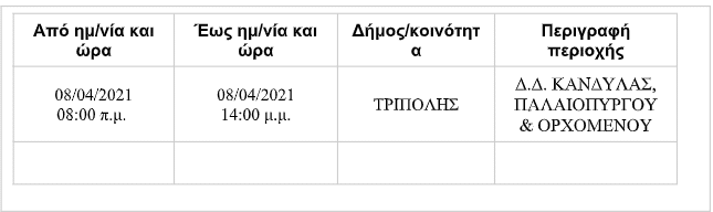 diakopi-reymatos-kandila