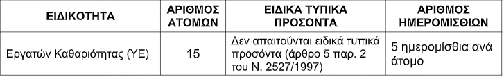 dimos-boreias-kynourias-proslipseis