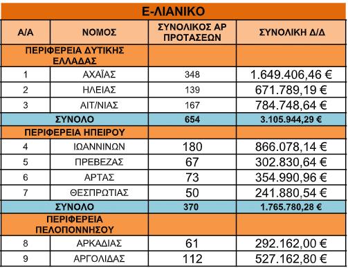 epimelitirio-arkadias-e-shop