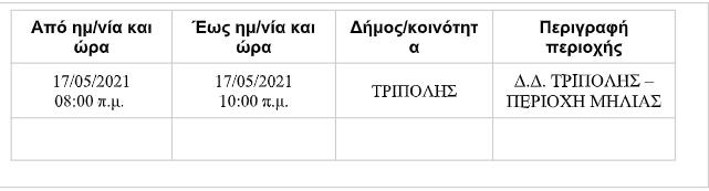 diakopi-reymatos-dimos-tripolis