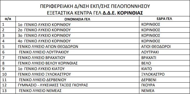 exetastika-kentra-panellinion