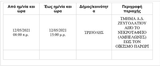 diakopi-rematos