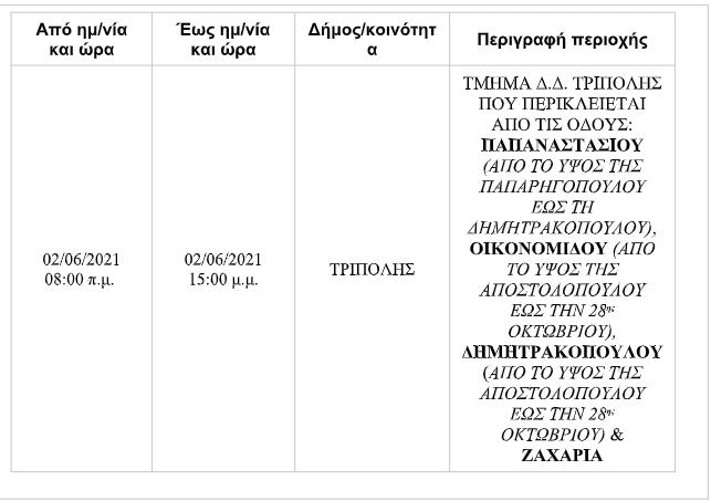 diakopi-reymatos-tripoli